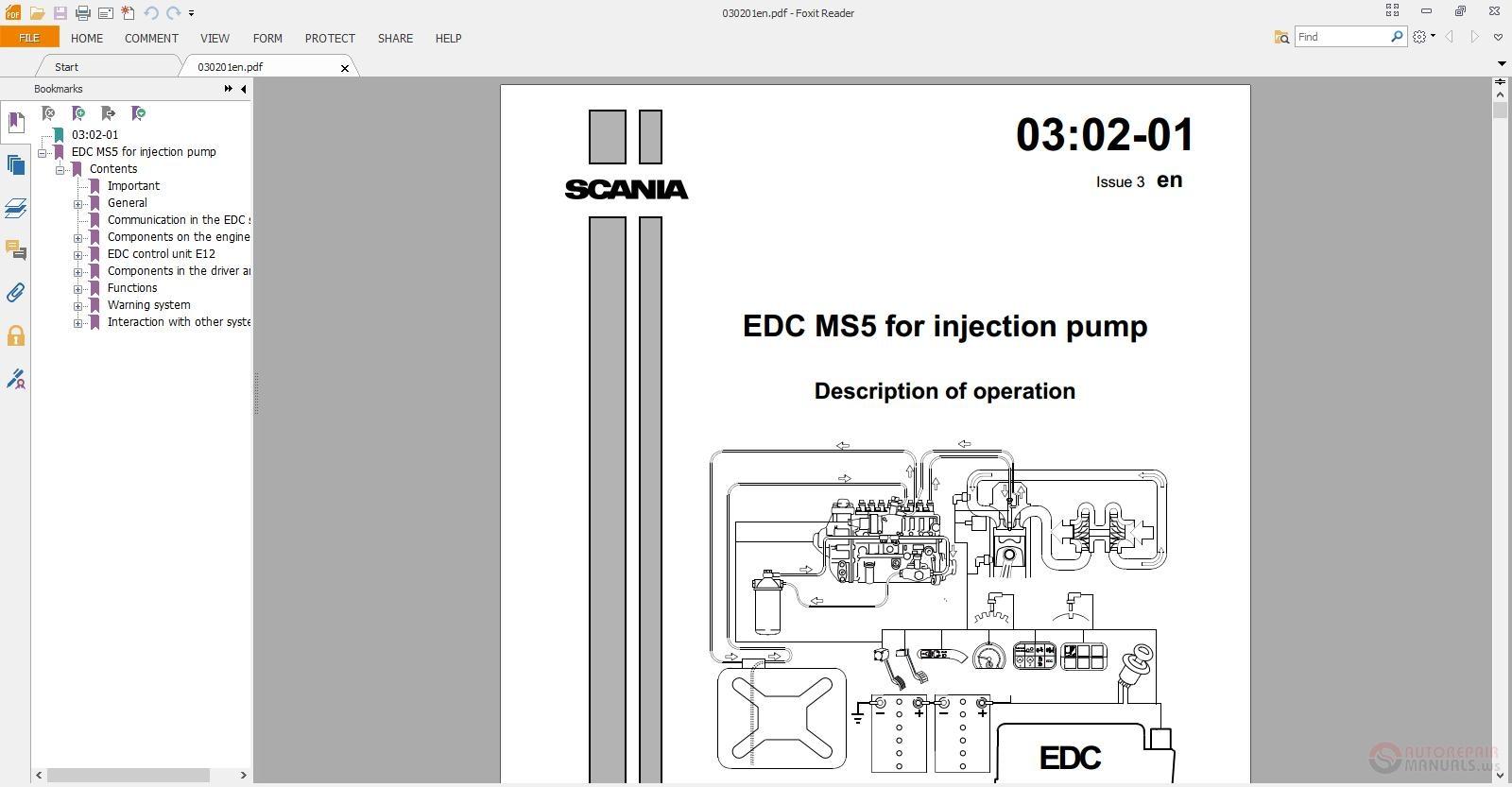 Scania Truck Workshop manual free