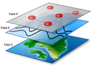 capas-de-datos-geograficos