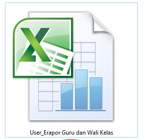 data user dan password guru dan wali kelas di-e rapor SD