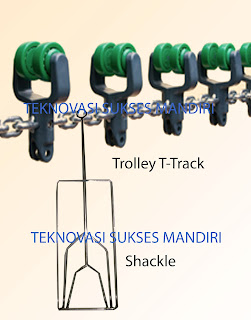 trolley, shackle, penggantung ayam