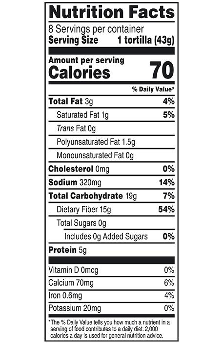 Mission Foods' nutrition facts per tortilla 19 g total carbohydrates and 15 g dietary fiber, boosting the claim on the front of the package that each tortilla provides 4 net carbs.