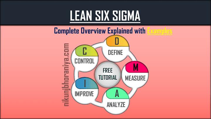 Lean Six Sigma Principles DMAIC DMADV Example