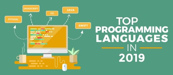 Most Used Programming Languages Computer Programming Languages