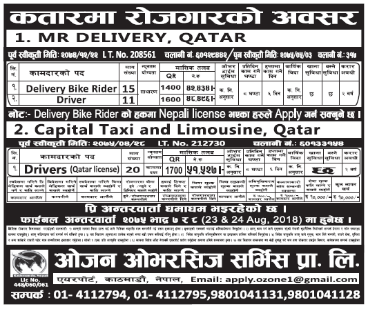 Jobs in Qatar for Nepali, Salary Rs 51,527