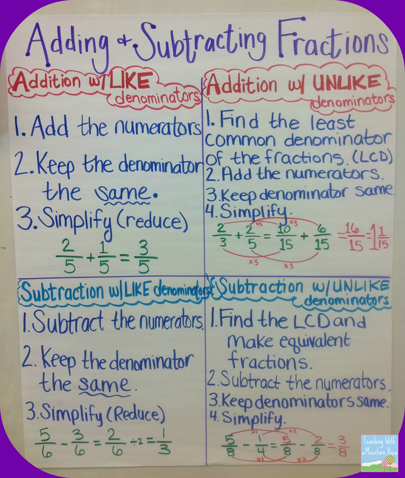 Teaching With A Mountain View Adding Amp Subtracting Fractions