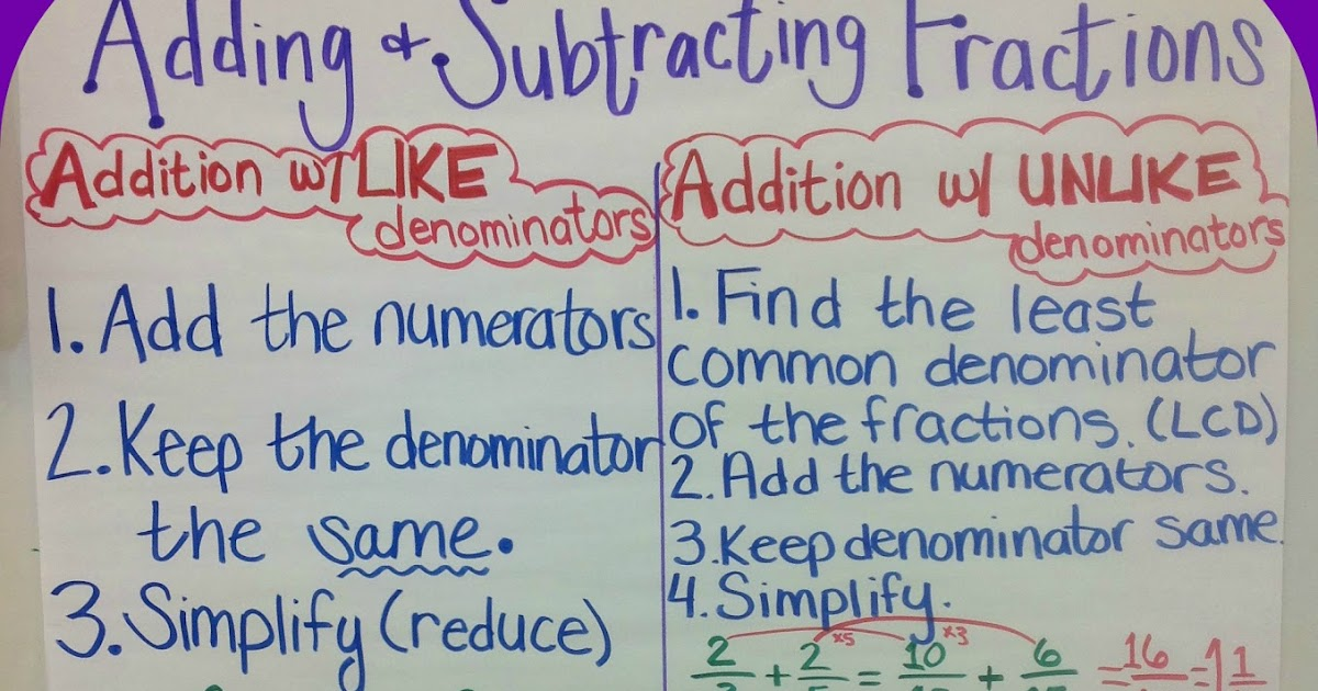 Teaching With a Mountain View Adding  Subtracting Fractions