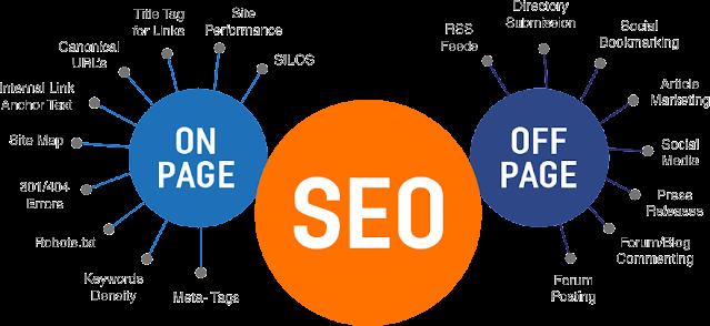 Page SEO Checklist