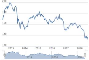 bono-turquia-2030-dollar