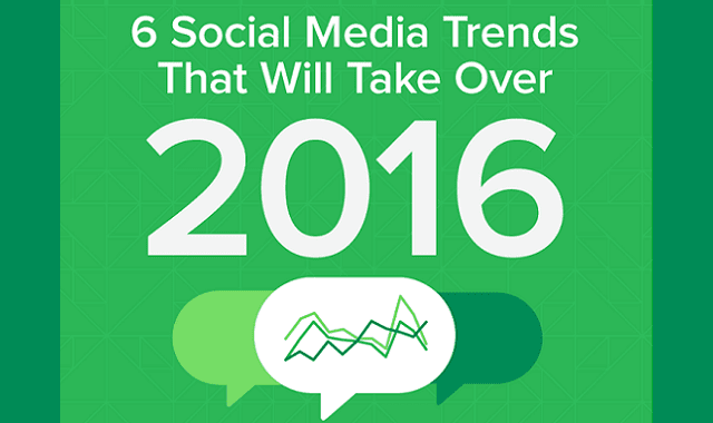 6 SocialMedia Marketing Trends That Will Take Over 2016