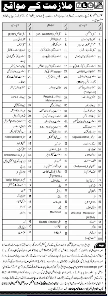 National Logistic Cell (NLC) Jobs Latest 2020