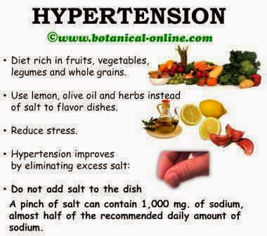 Beaches Home Remedy For Lowering High Blood Pressure