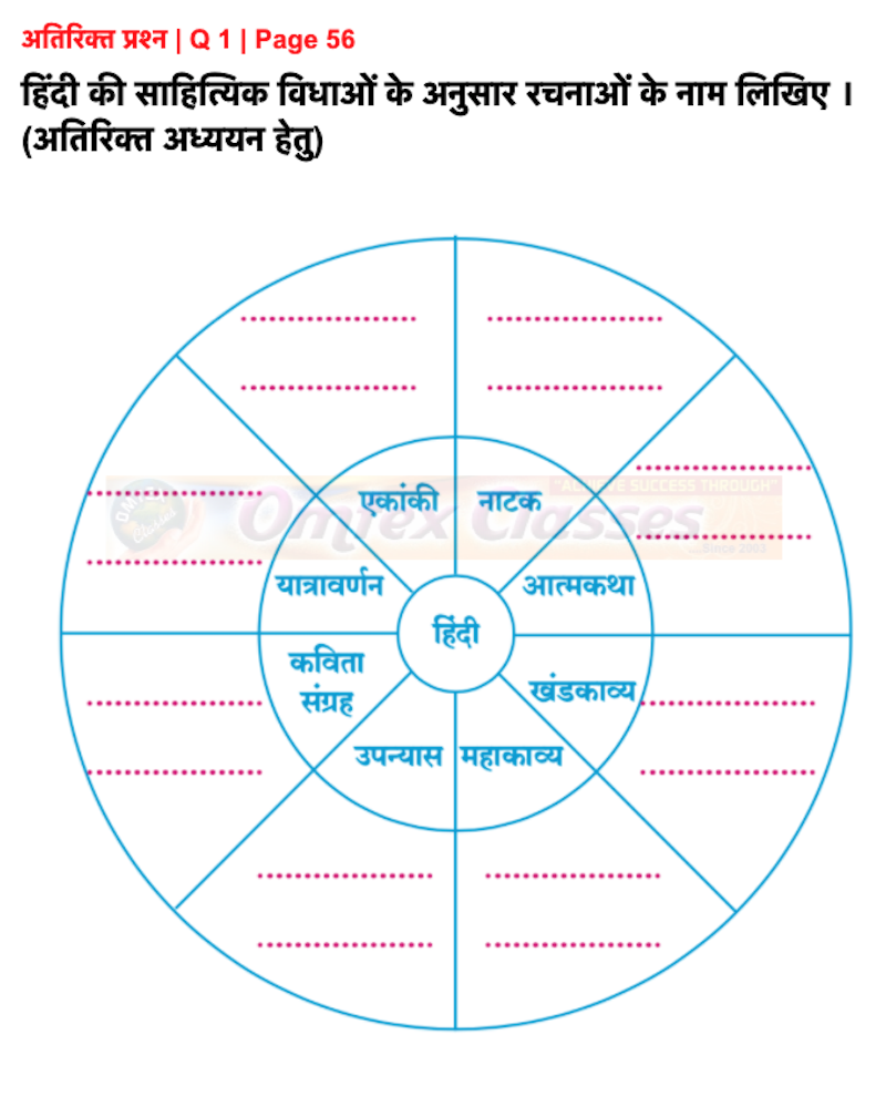 Chapter 10: ओजोन विघटन का संकट    Balbharati solutions for Hindi - Yuvakbharati 12th Standard HSC Maharashtra State Board chapter 10 - ओजोन विघटन का संकट [Latest edition]