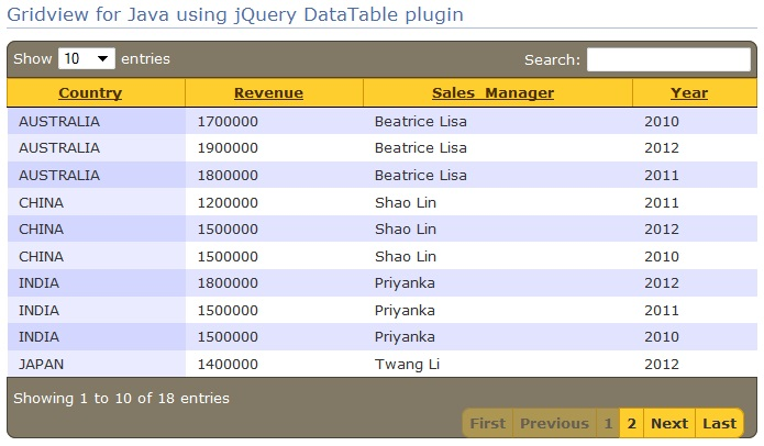 Gridview in Java Web Applications using jQuery DataTable ...