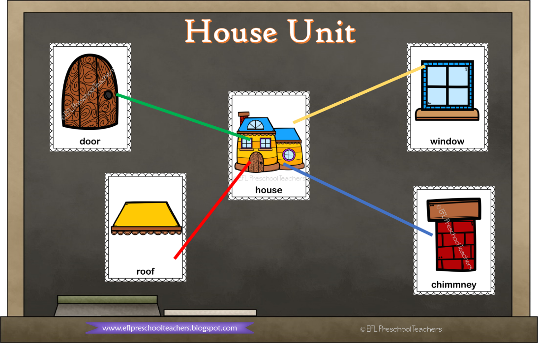 ESL/EFL Preschool Teachers: House Unit -Parts Of The House For Kindergarten  ESL