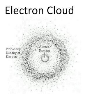 Electron Cloud