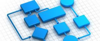 Pengertian Analisa Proses Bisnis dan Contoh Proses Bisnis_
