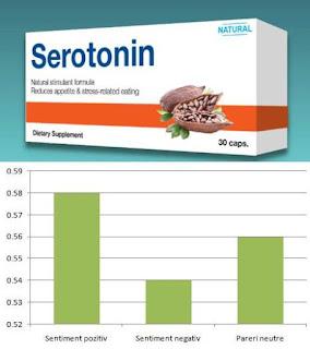 serotonin pastile de slabit pareri forum diete bune de slabire