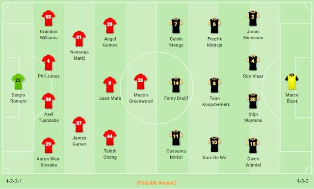 Prediksi Manchester United vs AZ Alkmaar — 13 Desember 2019
