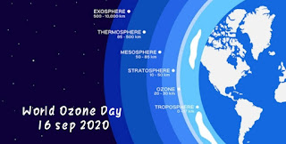 """Ozone for life"" the theme for world ozone day 16 sep 2020."