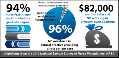 You Can See The Direct Facts About Getting Online Forensic Nurse Degree