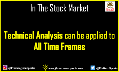 Time frame for Technical Analysis