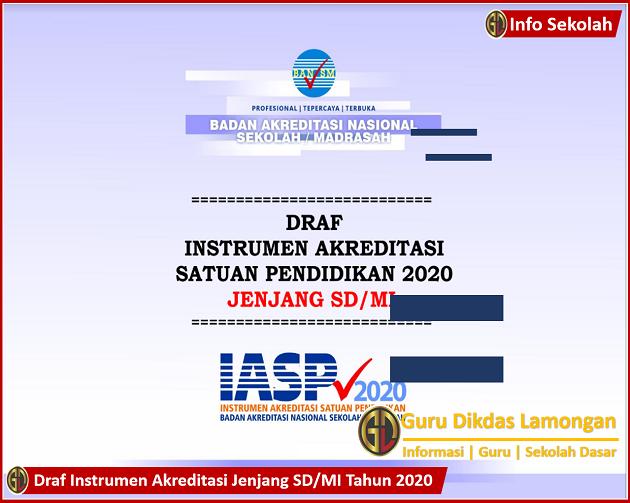 Download Draf Instrumen Akreditasi Jenjang SD/MI Tahun 2020 dan Bahan Persiapan Dokumen