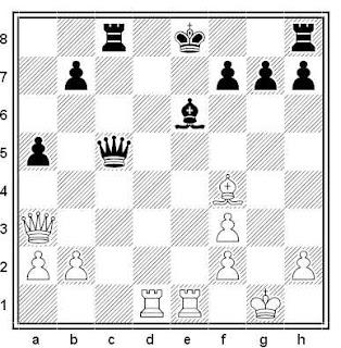 Posición de la partida de ajedrez Tal - Timman (Reykjavik, 1988)
