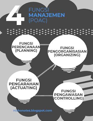 4 unsur manajemen Mengenal RASCI (responsibility charts/matriks)