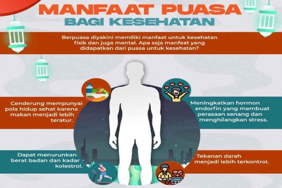 manfaaat berpuasa dibulan ramadhan untuk kesehatanAC