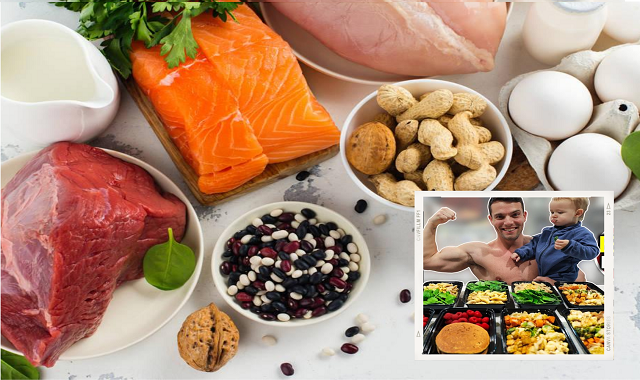 How To Calculate Your Recommended Protein Needs