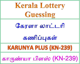 Kerala lottery guessing of KARUNYA PLUS KN-239, KARUNYA PLUS KN-239 lottery prediction, top winning numbers of KARUNYA PLUS KN-239, ABC winning numbers, ABC KARUNYA PLUS KN-239 15-11-2018 ABC winning numbers, Best four winning numbers, KARUNYA PLUS KN-239 six digit winning numbers, kerala lottery result KARUNYA PLUS KN-239, KARUNYA PLUS KN-239 lottery result today, KARUNYA PLUS lottery KN-239, kerala lottery bumper result, kerala lottery result yesterday,