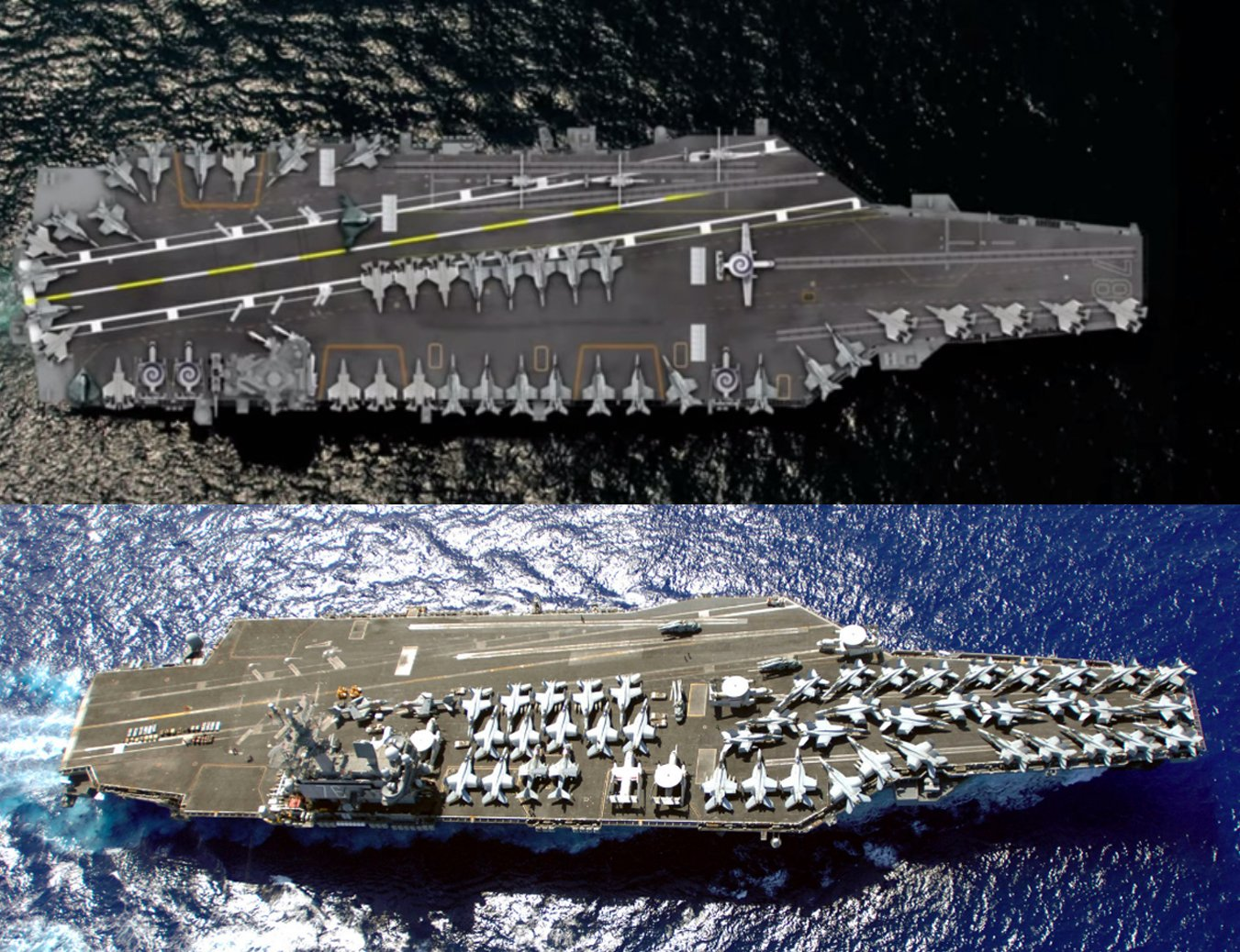 War News Updates A Birds Eye View Comparing A Nimitz