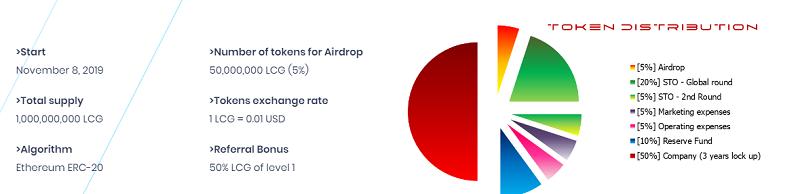 Airdrop Token LCG coin sàn Light Coinex - Promotion vote nhận miễn phí 1000LCG 2
