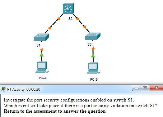 CCNA 2 v7.0 Modules 10 – 13 Exam Answers p36
