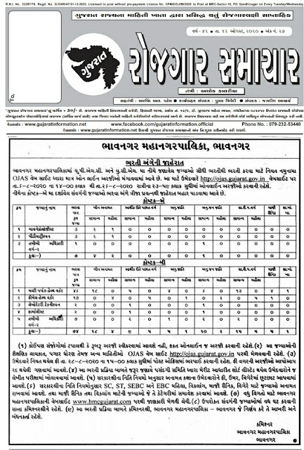 Download Gujarat Rojgar Samachar August 2020 date 12/8/20