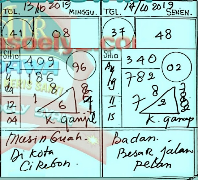 Syair Togel Singapore Minggu 13 Oktober 2019