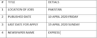 zarai taraqiati bank jobs 2020,ztbl jobs 2020