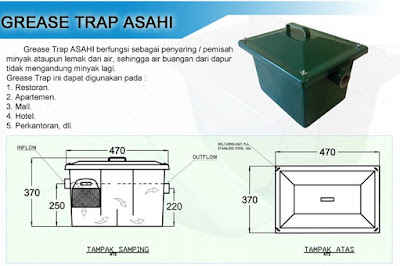 Grease Trap, Saringan Minyak
