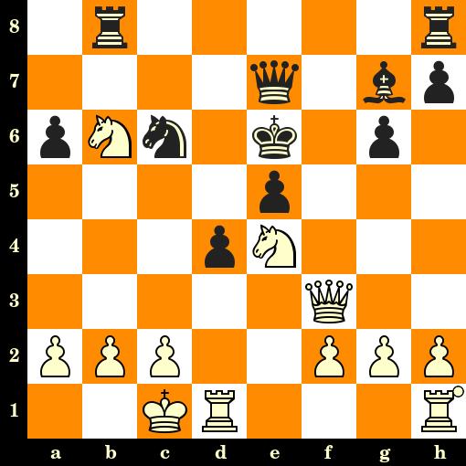 Les Blancs jouent et matent en 3 coups - Guanchu Liu vs Maciej Swicarz, Marianske Lazne, 2019