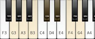 G whole tone scale
