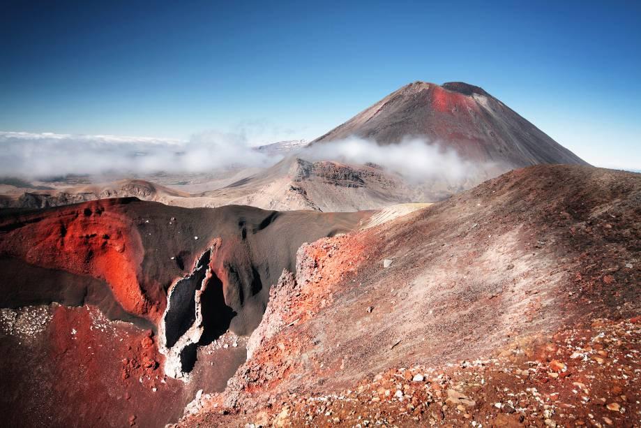 Tipos de Vulcões