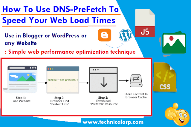 Install DNS Prefetch to Increase Website Speed