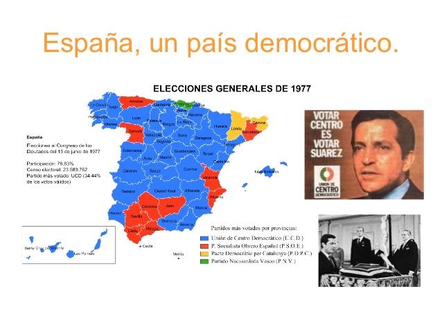 ESPAÑA EN LOS TIEMPOS ACTUALES ¡¡QUÉ GUAY!!/ Long live democracy! History of Spain.