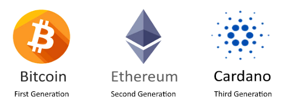 Recent Cardano Bitcoin Blockchain/Crypto News: Grayscale, Visa, Amazon, Mastercard, PayPal, Canada & Australia