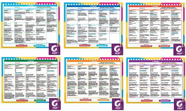 Semana 26 - MDA planeaciones para primaria aprende en casa - aprendizajes esperados