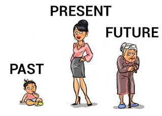 past, present, future tenses in Spanish