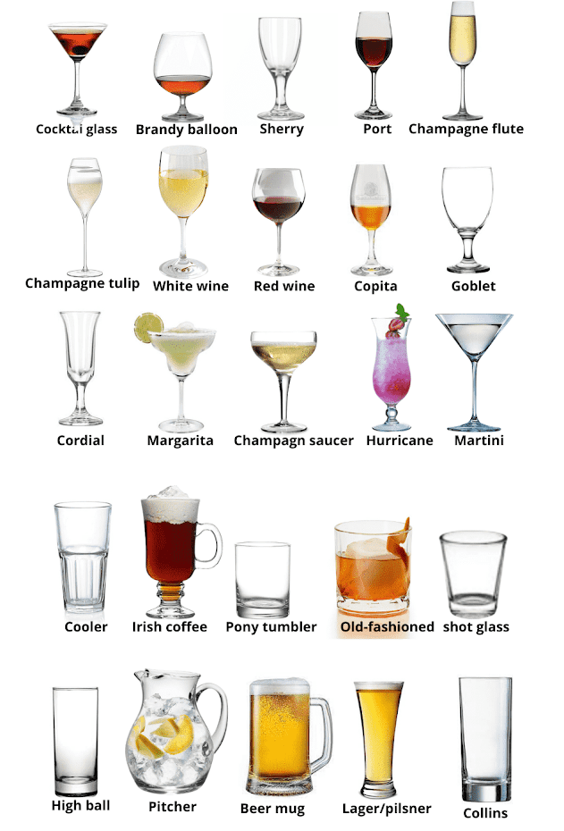 Types of glasses in F&B service