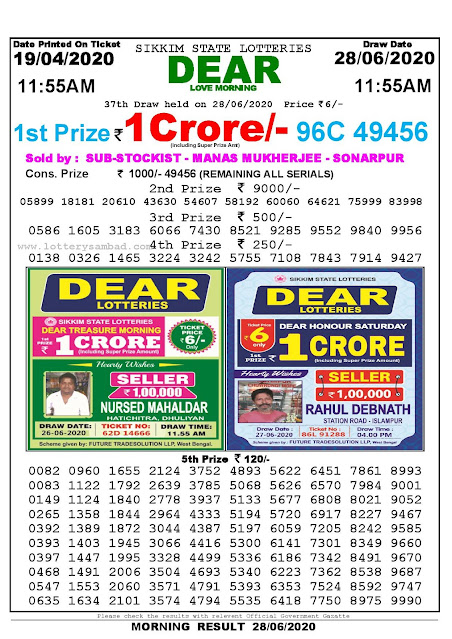 Sikkim State Lottery Sambad 19-04-2020 Today Result 11.55 AM