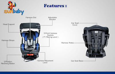Sunbaby Orion Forward Facing Car Seat