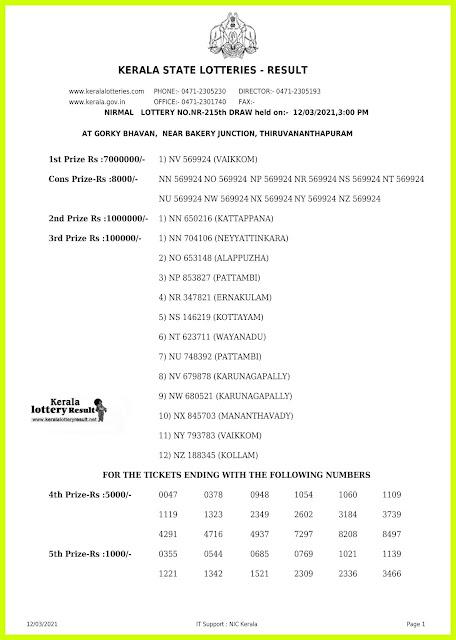 Off. Kerala Lottery Result 12.03.2021 Out, Nirmal NR-215 Winners List